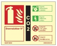 Merking av Brannslukkere - CO2